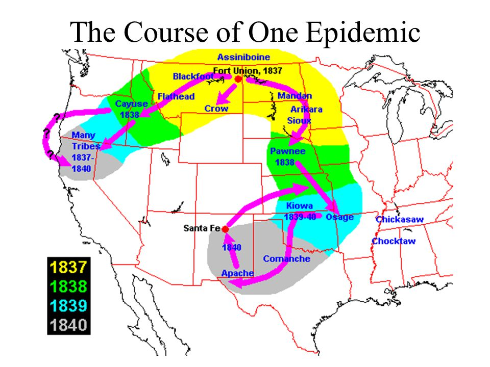 The Course of One Epidemic