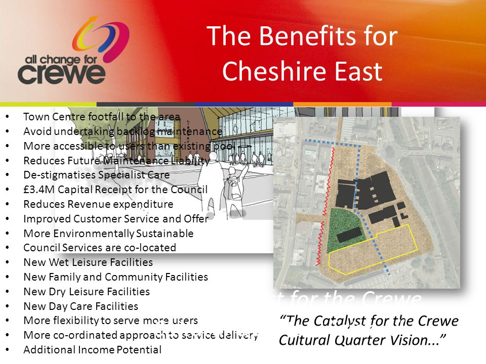 The Benefits for Cheshire East Town Centre footfall to the area Avoid undertaking backlog maintenance More accessible to users than existing pool Reduces Future Maintenance Liability De-stigmatises Specialist Care £3.4M Capital Receipt for the Council Reduces Revenue expenditure Improved Customer Service and Offer More Environmentally Sustainable Council Services are co-located New Wet Leisure Facilities New Family and Community Facilities New Dry Leisure Facilities New Day Care Facilities More flexibility to serve more users More co-ordinated approach to service delivery Additional Income Potential The Catalyst for the Crewe Cultural Quarter Vision...