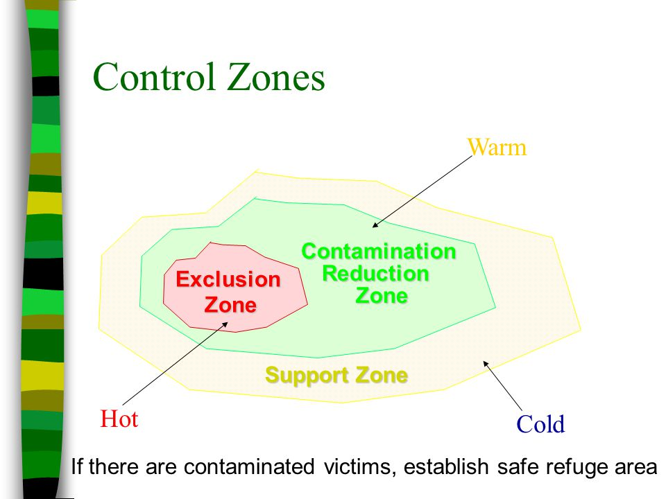 Exclusion Zone Contamination Reduction Zone Support Zone Control Zones Hot Cold Warm If there are contaminated victims, establish safe refuge area