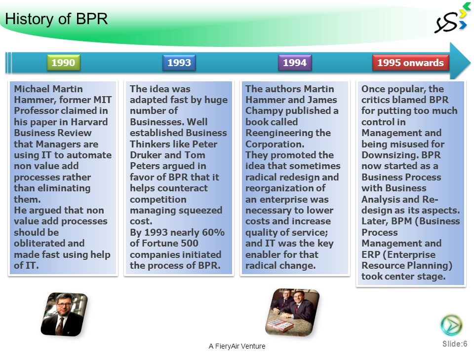 History of BPR A FieryAir Venture Slide:6 1990 Michael Martin Hammer, former MIT Professor claimed in his paper in Harvard Business Review that Manage