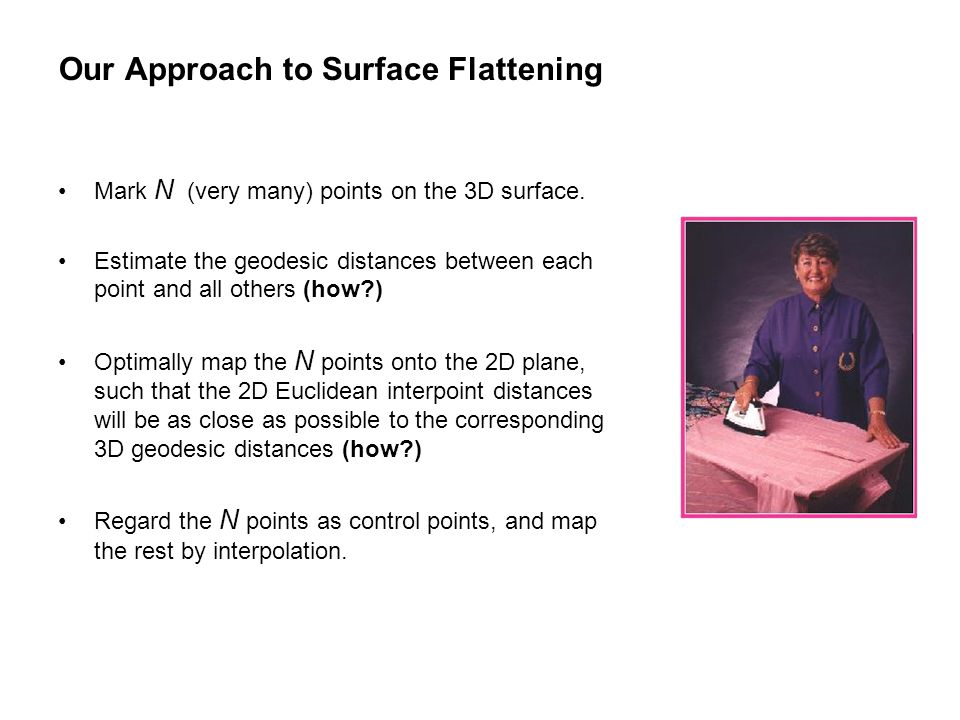 Our Approach to Surface Flattening Mark N (very many) points on the 3D surface.