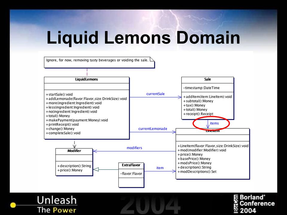 Liquid Lemons Domain