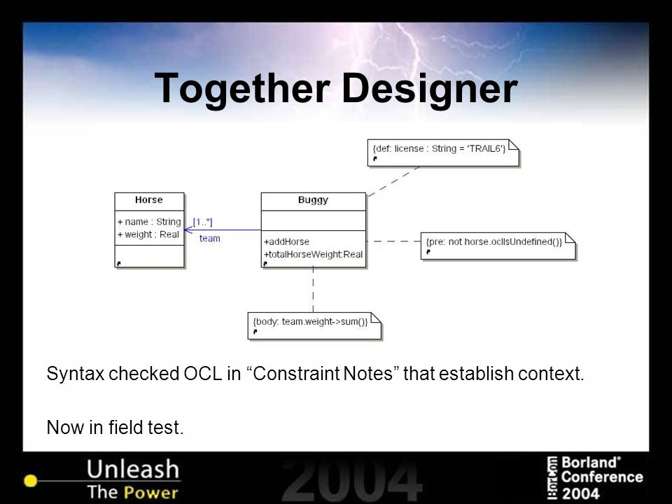 "Together Designer Syntax checked OCL in ""Constraint Notes"" that establish context. Now in field test."