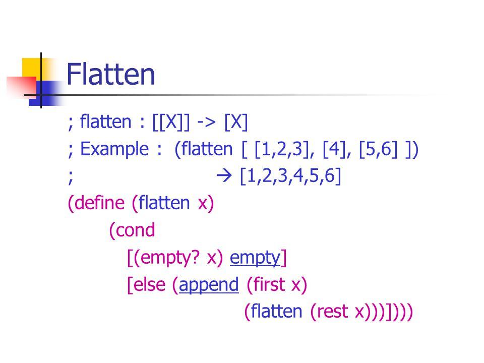 Flatten ; flatten : [[X]] -> [X] ; Example : (flatten [ [1,2,3], [4], [5,6] ]) ;  [1,2,3,4,5,6] (define (flatten x) (cond [(empty.
