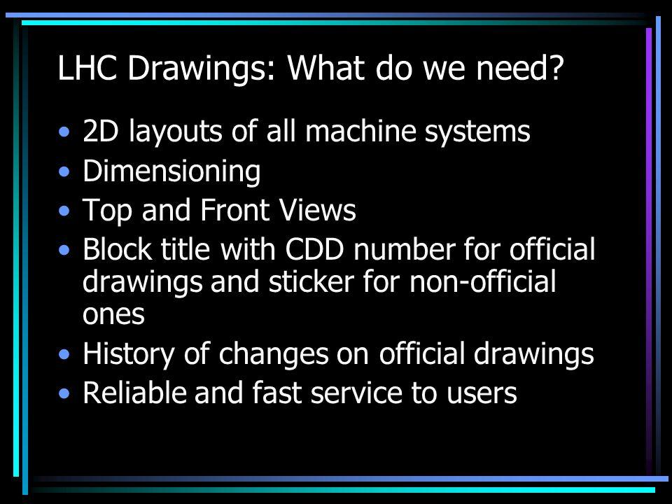 Data Sources LHC Reference DB DMU DB LHC Reference DB DMU DB CDD DMU-Toolkit Front View GEOMETRIESDIMENSIONS