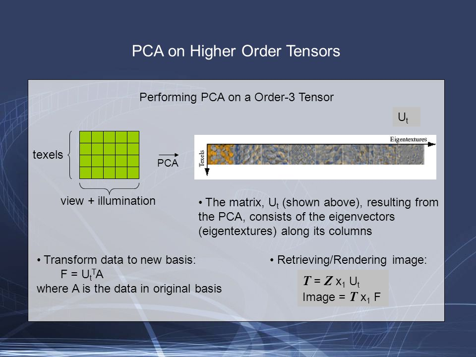 PCA on Higher Order Tensors Performing PCA on a Order-3 Tensor texels view + illumination The matrix, U t (shown above), resulting from the PCA, consists of the eigenvectors (eigentextures) along its columns Retrieving/Rendering image: T = Z x 1 U t Image = T x 1 F UtUt PCA Transform data to new basis: F = U t T A where A is the data in original basis