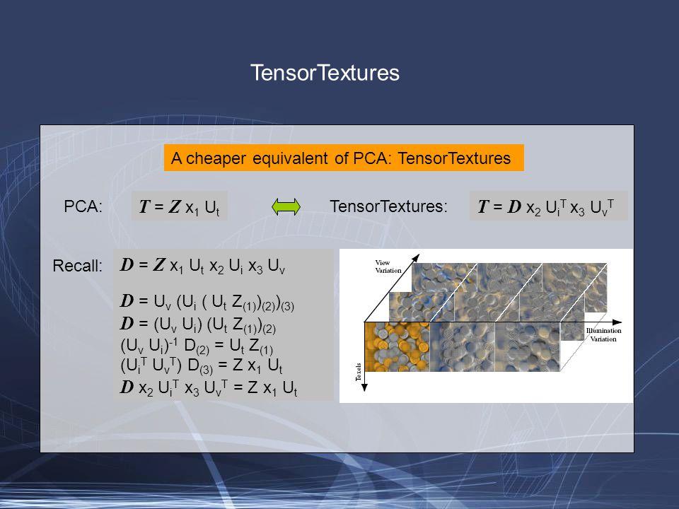 TensorTextures A cheaper equivalent of PCA: TensorTextures T = Z x 1 U t PCA: T = D x 2 U i T x 3 U v T TensorTextures: Recall: D = Z x 1 U t x 2 U i x 3 U v D = U v (U i ( U t Z (1) ) (2) ) (3) D = (U v U i ) (U t Z (1) ) (2) (U v U i ) -1 D (2) = U t Z (1) (U i T U v T ) D (3) = Z x 1 U t D x 2 U i T x 3 U v T = Z x 1 U t