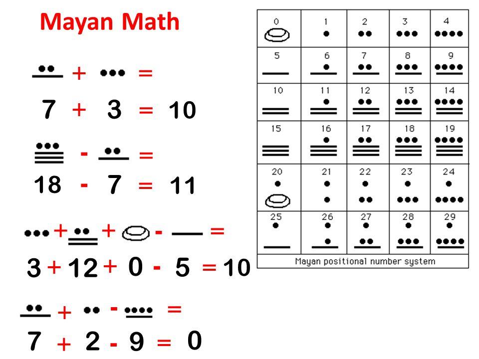 Mayan Math += 73 + = - = 18 - 7 = ++ - = 3 + + 12 0 - 5 = 10 11 10 + - = 7 + 2 - 9 = 0