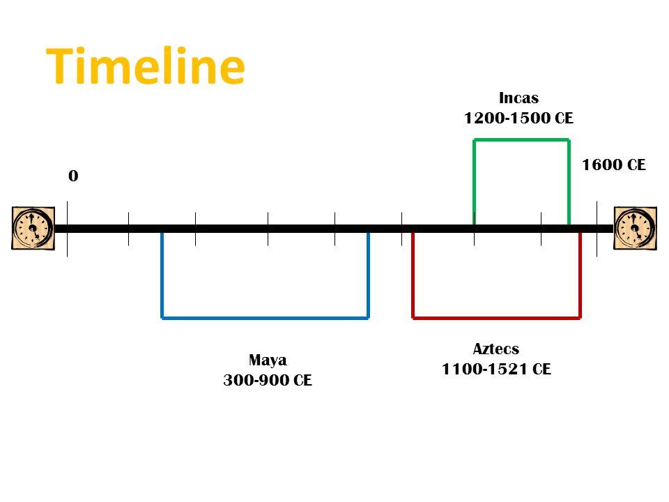 0 1600 CE Aztecs 1100-1521 CE Maya 300-900 CE Incas 1200-1500 CE Timeline
