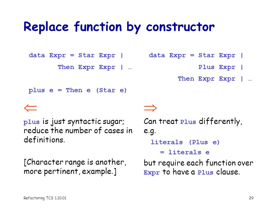 Refactoring TCS 1.10.0129 Replace function by constructor data Expr = Star Expr | Then Expr Expr | … plus e = Then e (Star e)  plus is just syntactic sugar; reduce the number of cases in definitions.