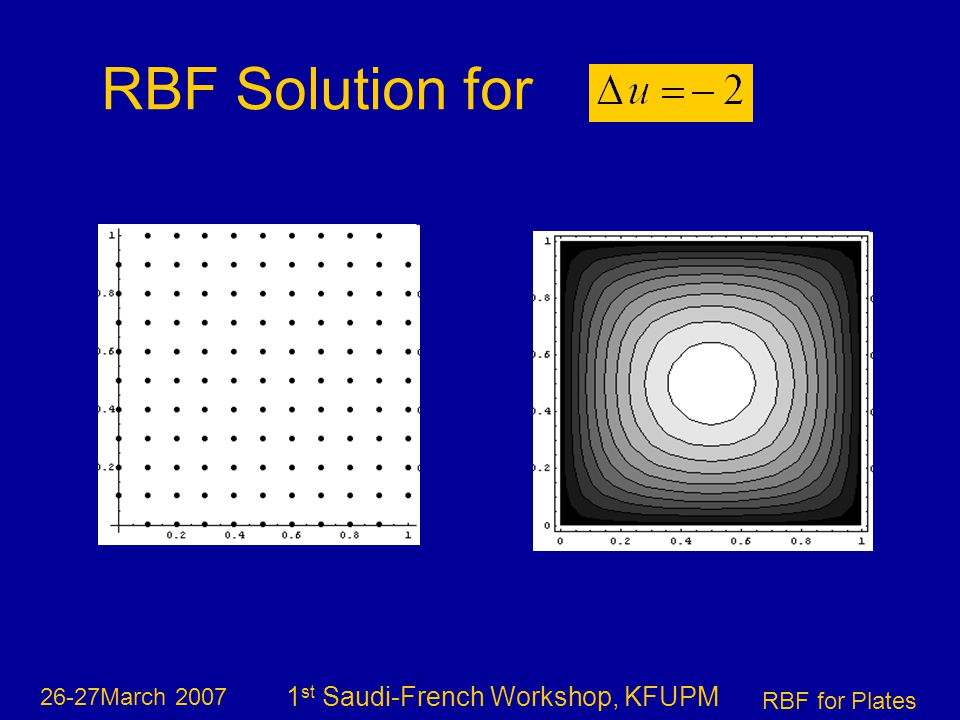 26-27March 2007 RBF for Plates 1 st Saudi-French Workshop, KFUPM RBF Solution for
