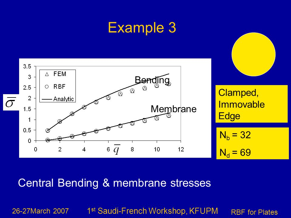 26-27March 2007 RBF for Plates 1 st Saudi-French Workshop, KFUPM Bending Membrane Example 3 Central Bending & membrane stresses Clamped, Immovable Edge N b = 32 N d = 69