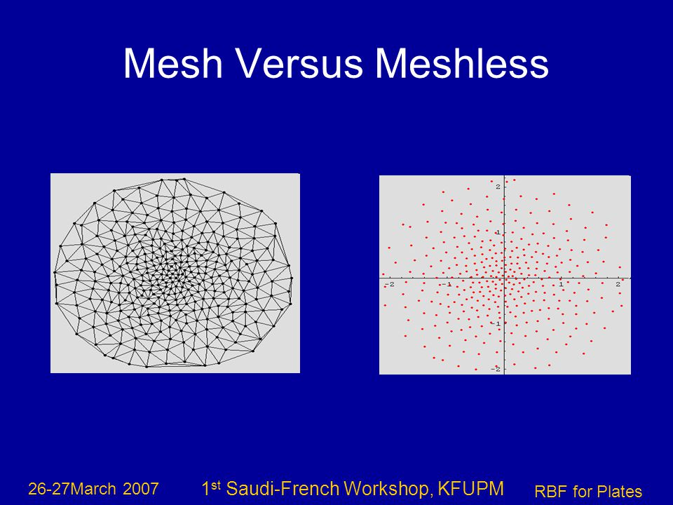 26-27March 2007 RBF for Plates 1 st Saudi-French Workshop, KFUPM Mesh Versus Meshless
