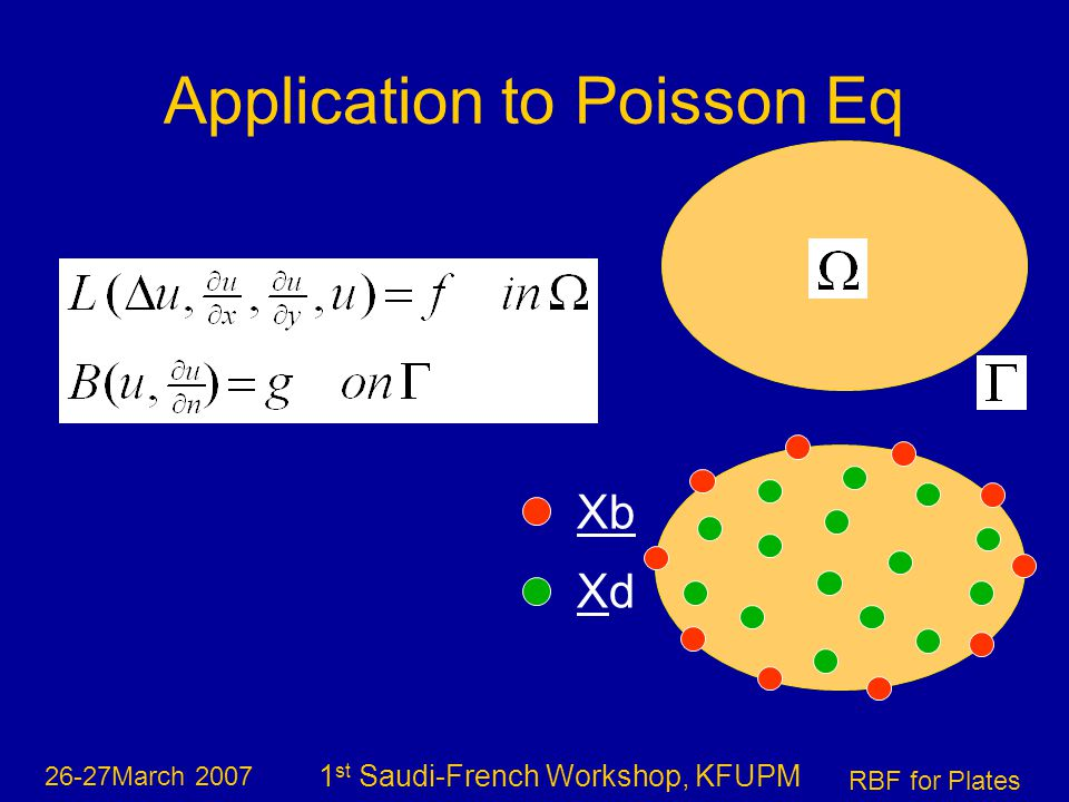 26-27March 2007 RBF for Plates 1 st Saudi-French Workshop, KFUPM Application to Poisson Eq Xb XdXd