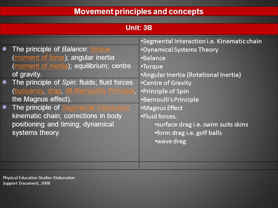 Segmental Interaction i.e. Kinematic chain Dynamical Systems Theory Balance Torque Angular Inertia (Rotational Inertia) Centre of Gravity Principle of