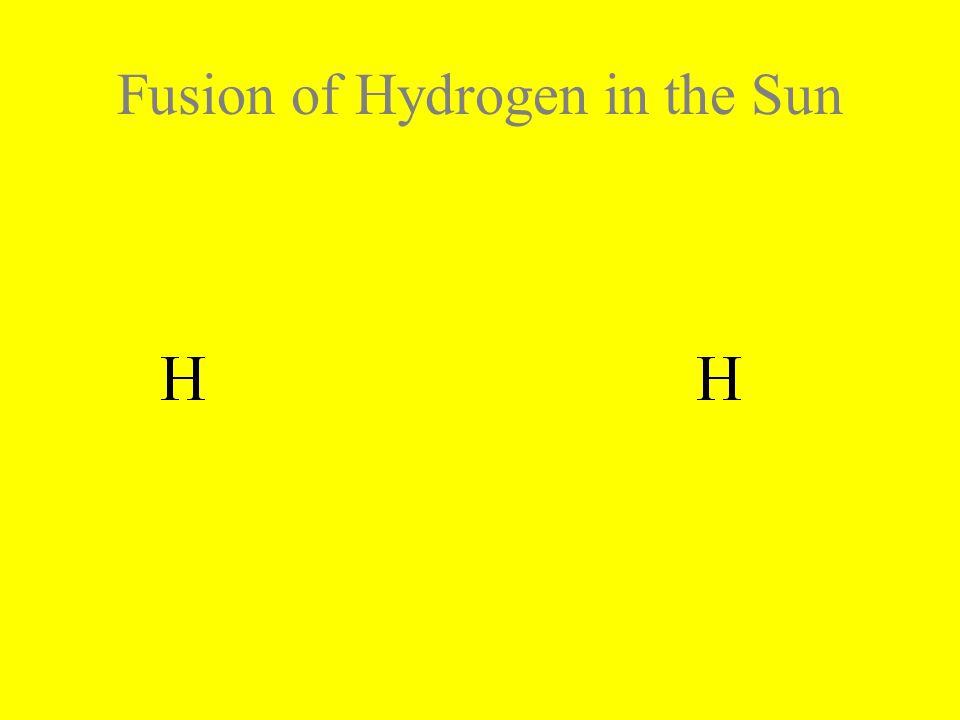 The Formation of the Sun In nuclear fusion, two hydrogen atoms are given enough energy to come together and form a helium atom. This releases more ene