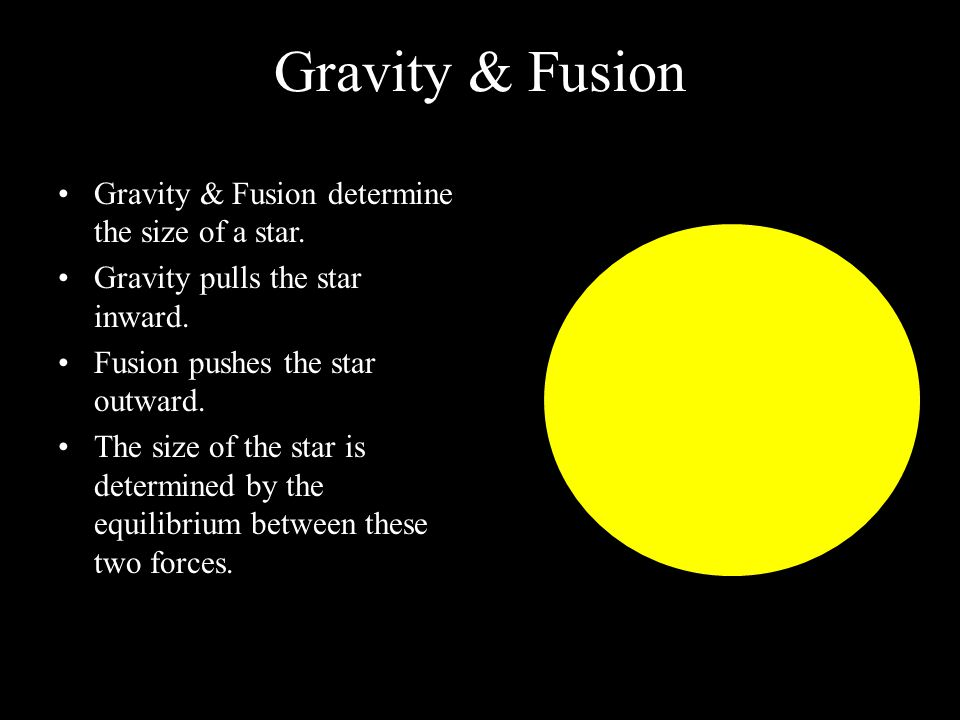 Fusion & Gravity Fusion exerts an external Pressure outward on the star and gravity pulls inward. The two opposing forces balance each other out. This