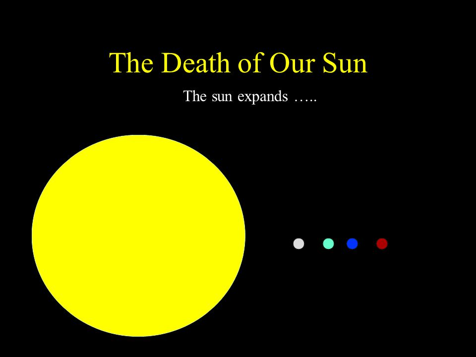 The Death of Our Sun Until fusion begins again and …..…..