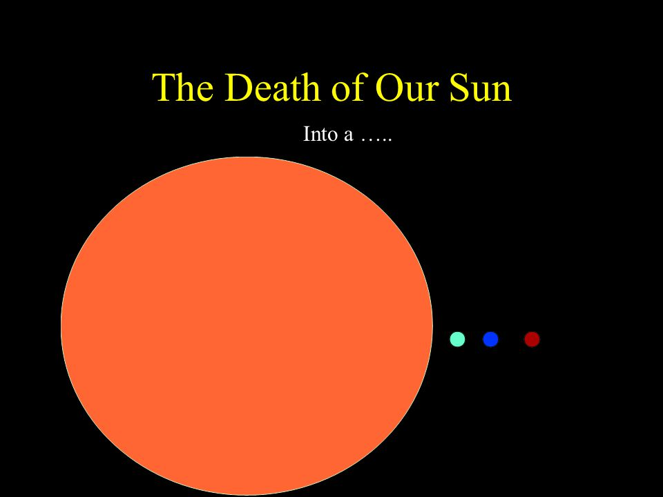 The Death of Our Sun The sun expands …..