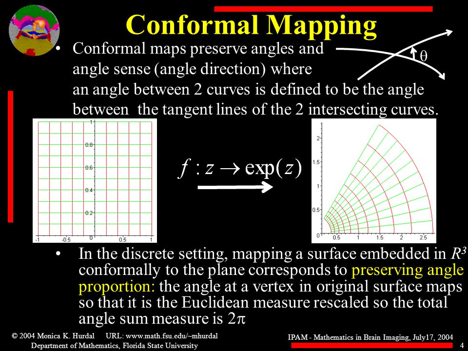 IPAM - Mathematics in Brain Imaging, July17, 2004 © 2004 Monica K.