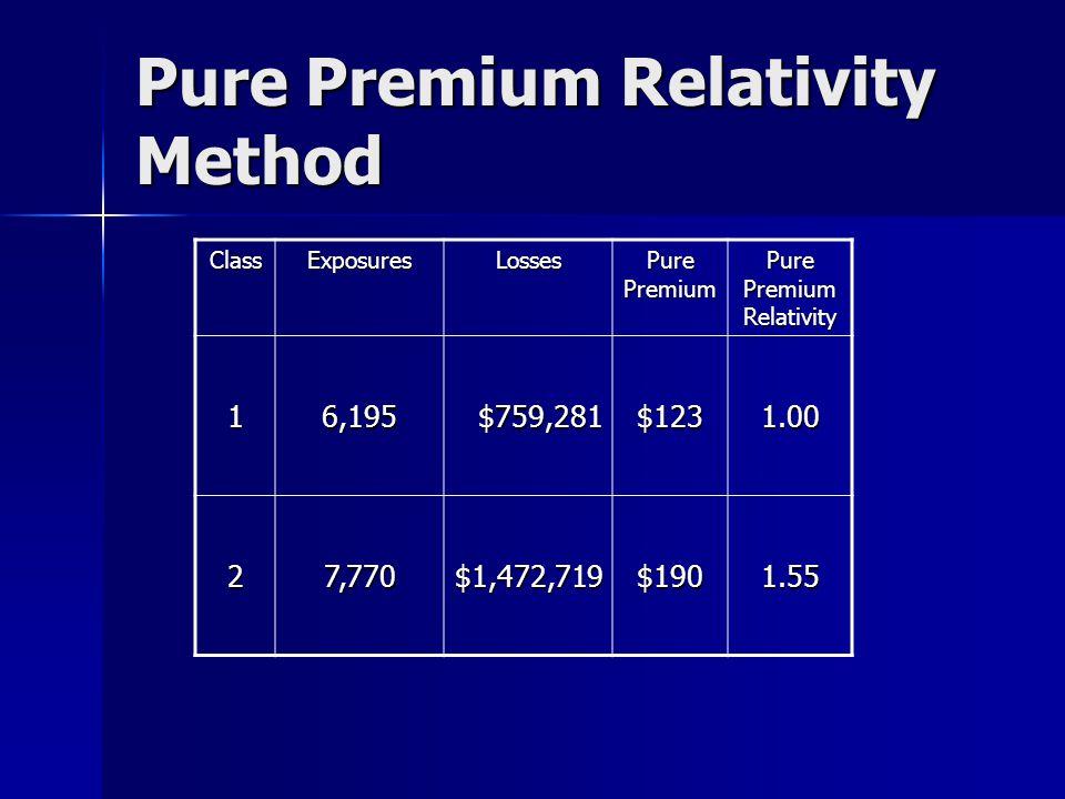 Loss Ratio Relativity Method Class Premium @CRL Losses Loss Ratio Loss Ratio Relativity Current Relativity New Relativity 1$1,168,125$759,2810.651.001.001.00 2$2,831,500$1,472,7190.520.802.001.60