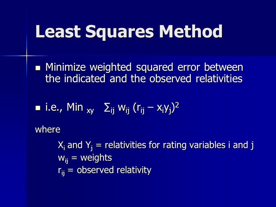 Minimum Bias Techniques Least Squares Least Squares Bailey's Minimum Bias Bailey's Minimum Bias