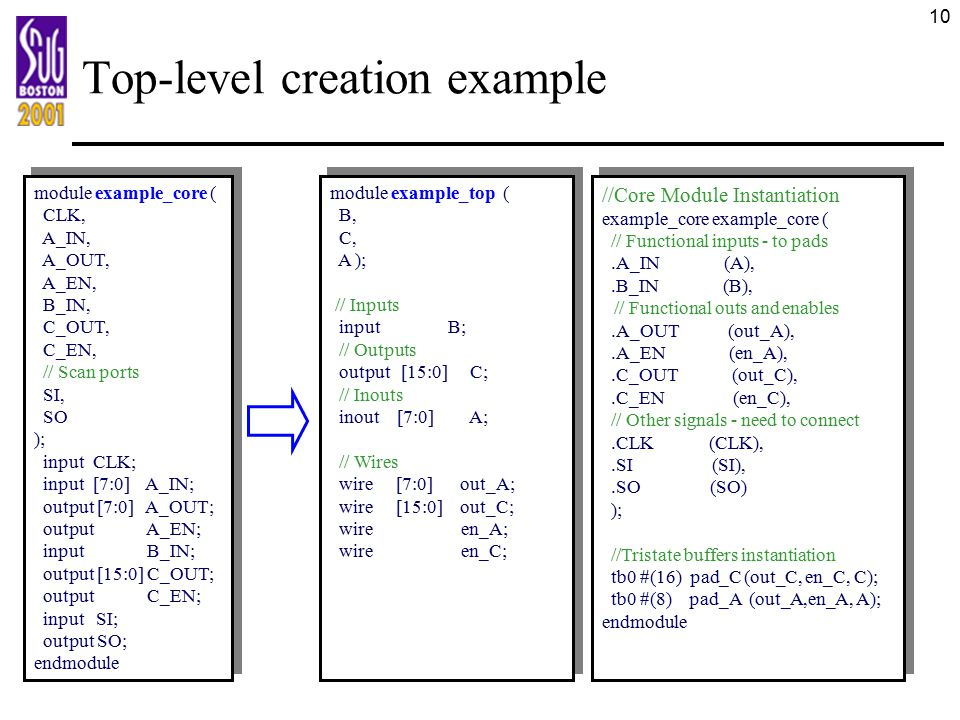 10 Top-level creation example module example_core ( CLK, A_IN, A_OUT, A_EN, B_IN, C_OUT, C_EN, // Scan ports SI, SO ); input CLK; input [7:0] A_IN; ou