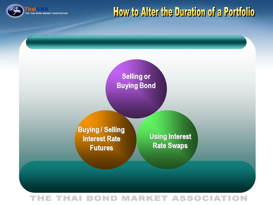 i i Maturity Short term Medium term Long term Anticipated parallel shift in the yield curve.