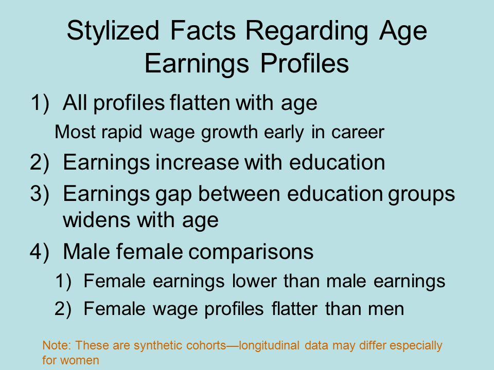 Stylized Facts Regarding Age Earnings Profiles 1)All profiles flatten with age Most rapid wage growth early in career 2)Earnings increase with education 3)Earnings gap between education groups widens with age 4)Male female comparisons 1)Female earnings lower than male earnings 2)Female wage profiles flatter than men Note: These are synthetic cohorts—longitudinal data may differ especially for women