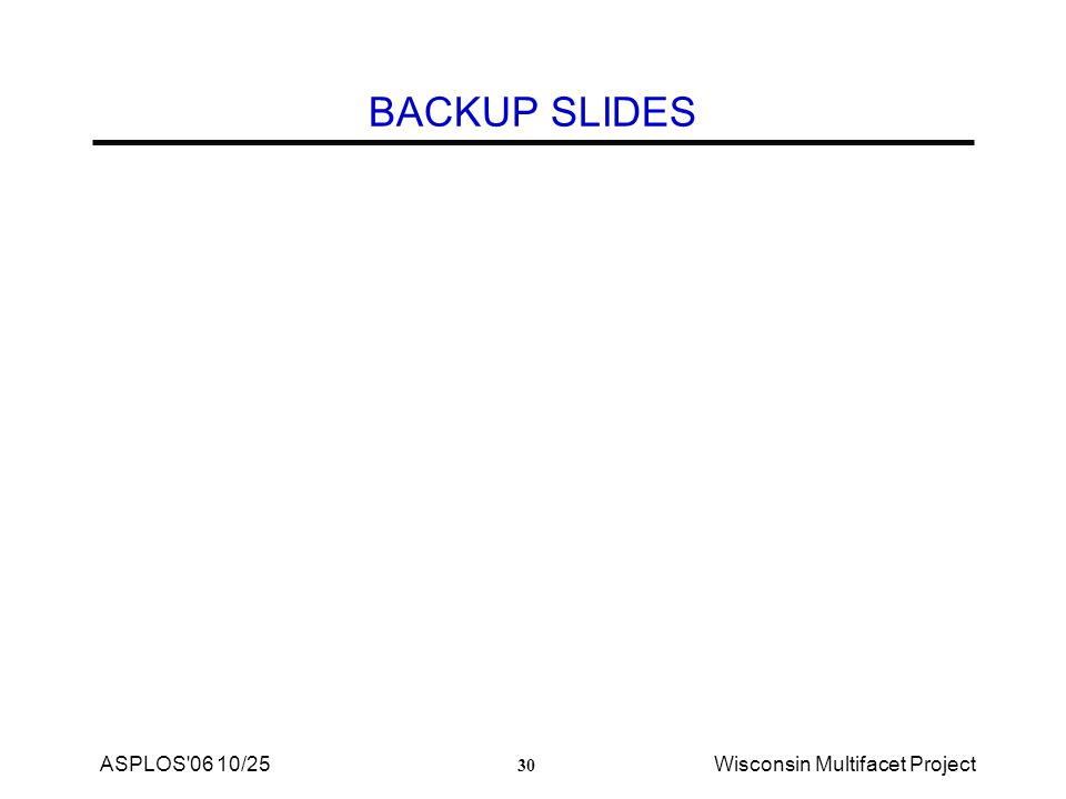 30 ASPLOS 06 10/25Wisconsin Multifacet Project BACKUP SLIDES