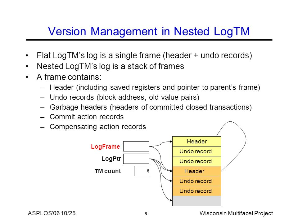 8 ASPLOS 06 10/25Wisconsin Multifacet Project 1 2 Version Management in Nested LogTM Flat LogTM's log is a single frame (header + undo records) Nested LogTM's log is a stack of frames A frame contains: –Header (including saved registers and pointer to parent's frame) –Undo records (block address, old value pairs) –Garbage headers (headers of committed closed transactions) –Commit action records –Compensating action records LogBase LogPtr TM countHeader Undo record Header Undo record LogFrame