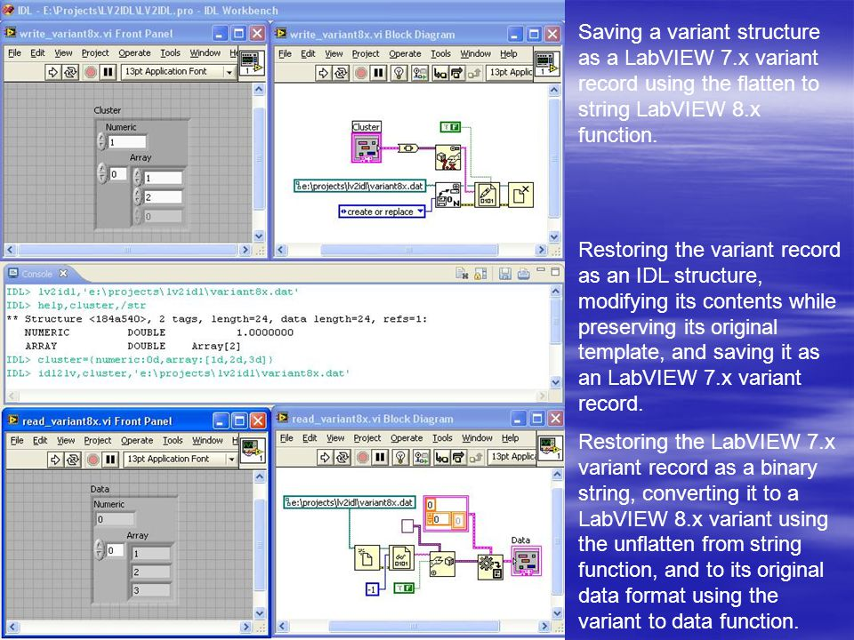 Saving a variant structure as a LabVIEW 7.x variant record using the flatten to string LabVIEW 8.x function.