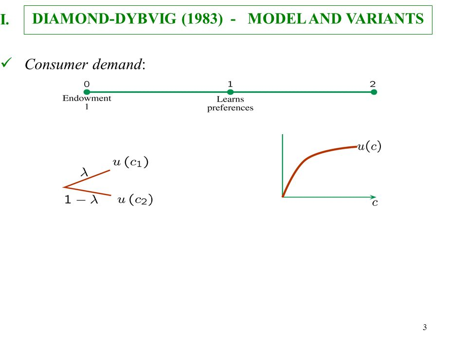 3 I. DIAMOND-DYBVIG (1983) - MODEL AND VARIANTS Consumer demand: