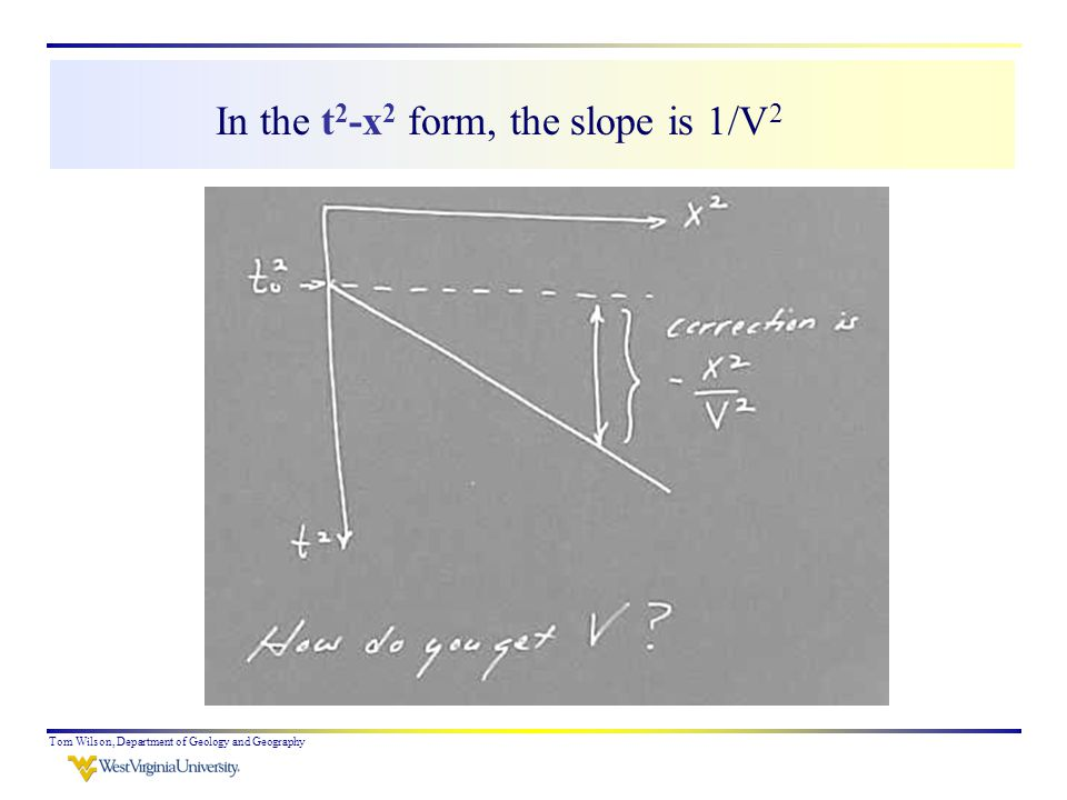 Tom Wilson, Department of Geology and Geography In the t 2 -x 2 form, the slope is 1/V 2
