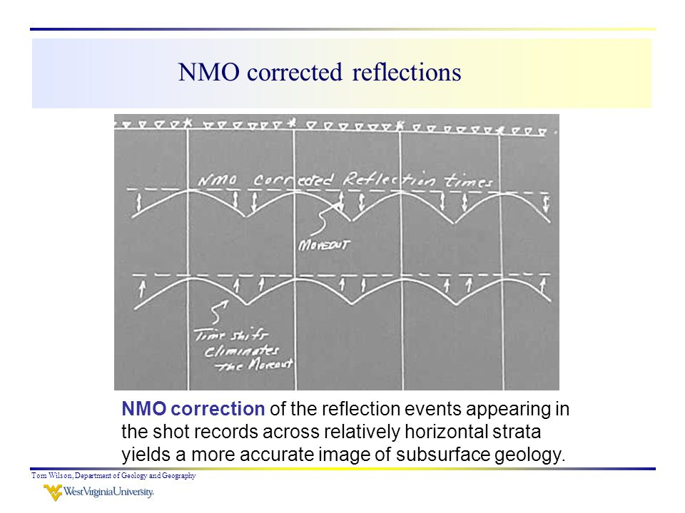 Tom Wilson, Department of Geology and Geography NMO correction of the reflection events appearing in the shot records across relatively horizontal strata yields a more accurate image of subsurface geology.