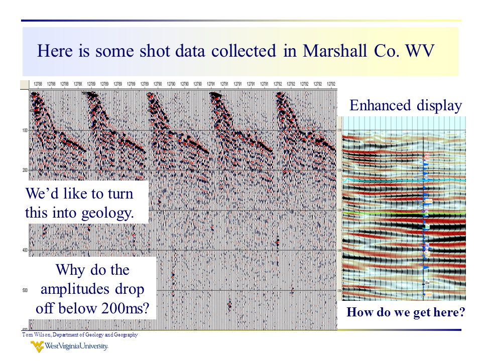 Tom Wilson, Department of Geology and Geography Here is some shot data collected in Marshall Co.