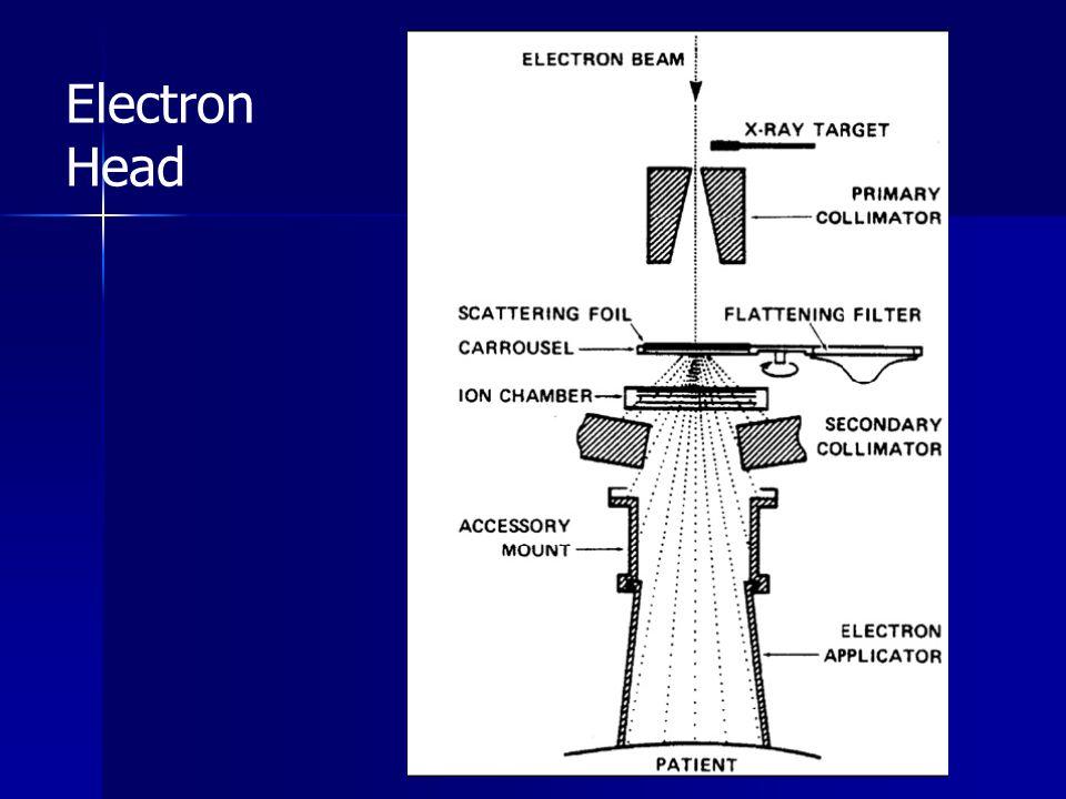 Electron Head