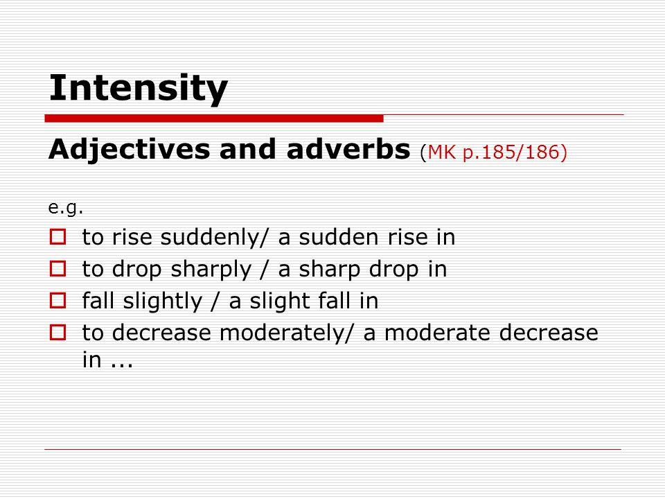 Guidelines to describe a chart (Reader):  Describe the general trend e.g.
