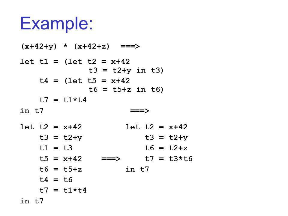 Example: (x+42+y) * (x+42+z) ===> let t1 = (let t2 = x+42 t3 = t2+y in t3) t4 = (let t5 = x+42 t6 = t5+z in t6) t7 = t1*t4 in t7 ===> let t2 = x+42 t3 = t2+y t3 = t2+y t1 = t3 t6 = t2+z t5 = x+42 ===> t7 = t3*t6 t6 = t5+z in t7 t4 = t6 t7 = t1*t4 in t7