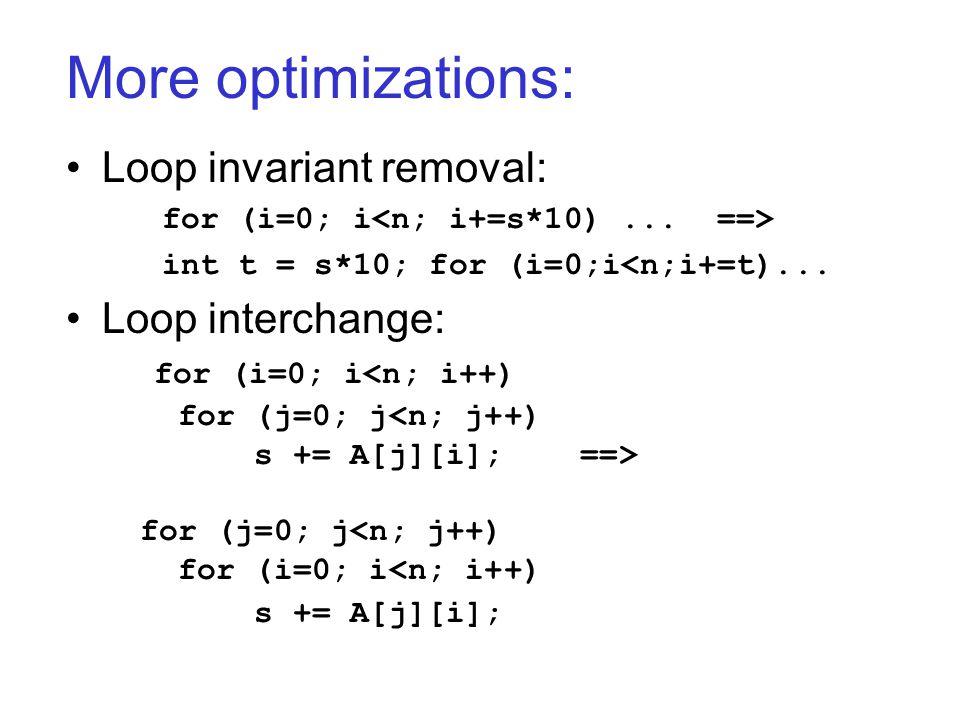 More optimizations: Loop invariant removal: for (i=0; i int t = s*10; for (i=0;i<n;i+=t)...