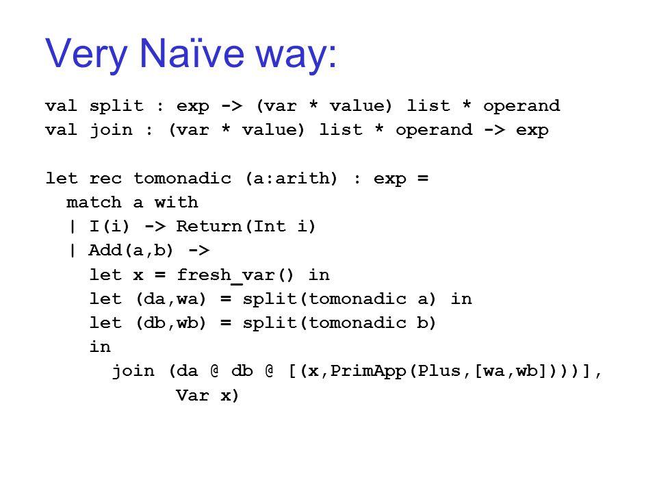 Very Naïve way: val split : exp -> (var * value) list * operand val join : (var * value) list * operand -> exp let rec tomonadic (a:arith) : exp = mat