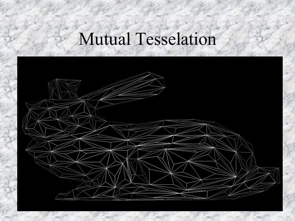 Mutual Tesselation