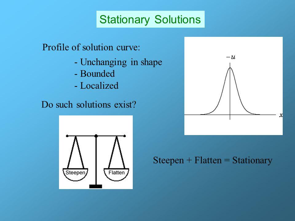 Nonlinear TermDispersion Term Korteweg-de Vries (KdV) Equation Rescaling: KdV Equation: (Steepen) (Flatten)