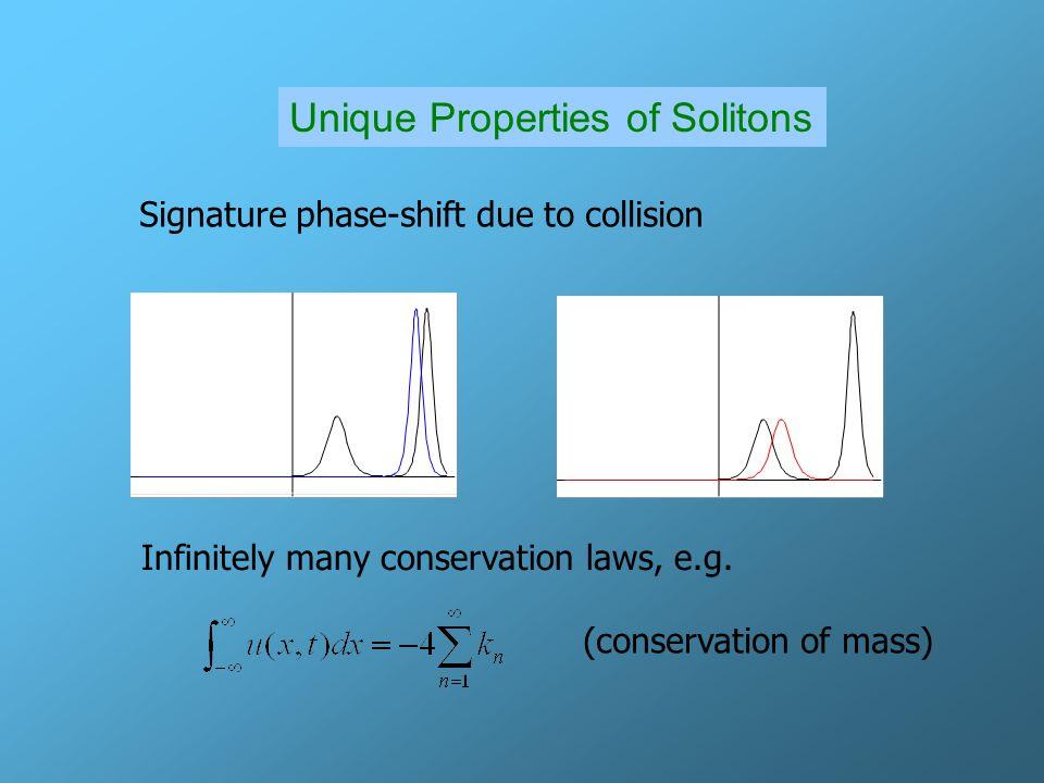 Soliton collision: V l = 3, V s =1.5