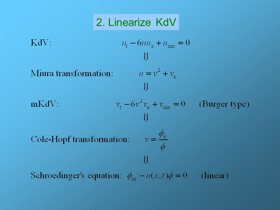 1. KdV equation: 4. Solution by inverse scattering: 3.