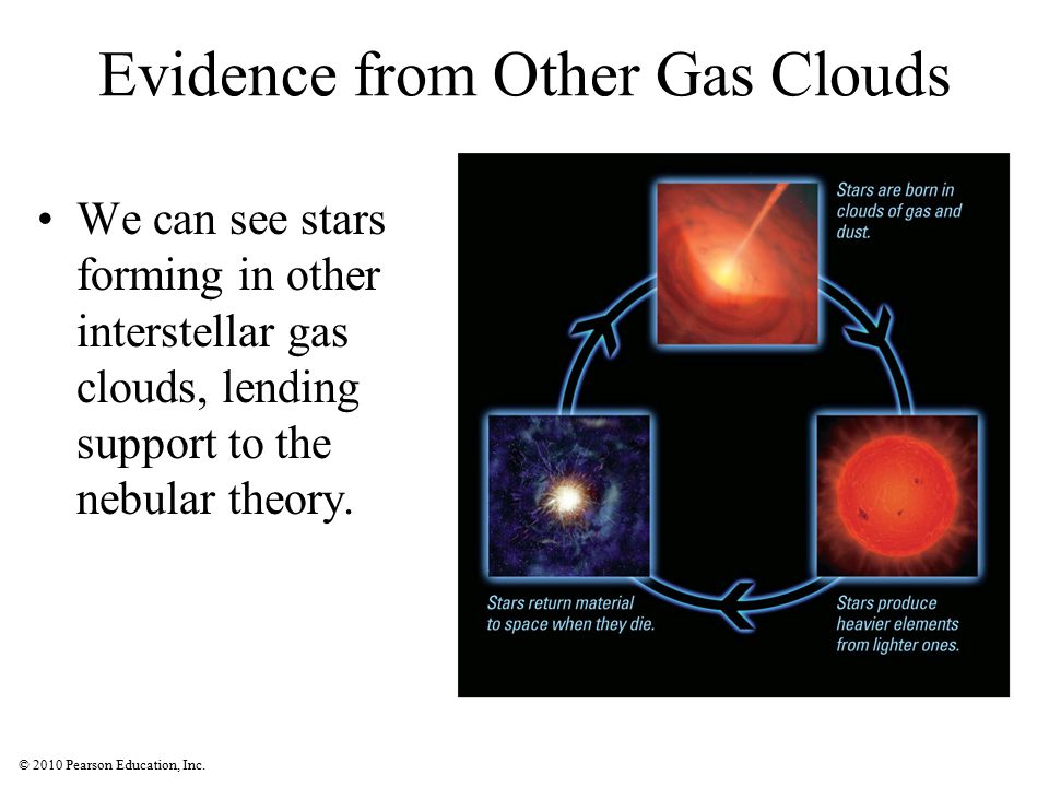 © 2010 Pearson Education, Inc. What ended the era of planet formation?