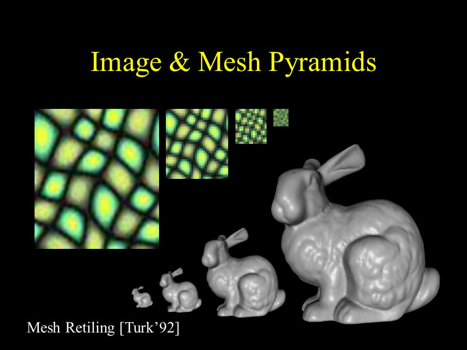 What aspects of image pyramids must we maintain in mesh pyramids? Uniform density Power-of-two complexity differences between levels
