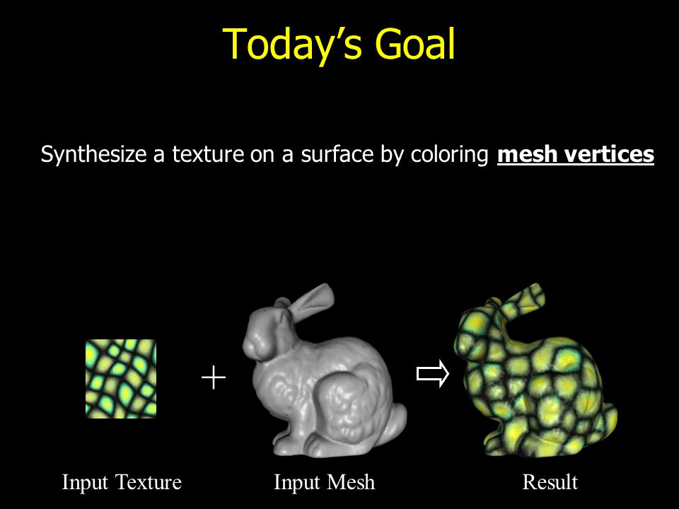 Topics Investigated Thus Far 2D Texture Mapping (CS318) 3D Textures (Hypertexture) 2D Texture Synthesis
