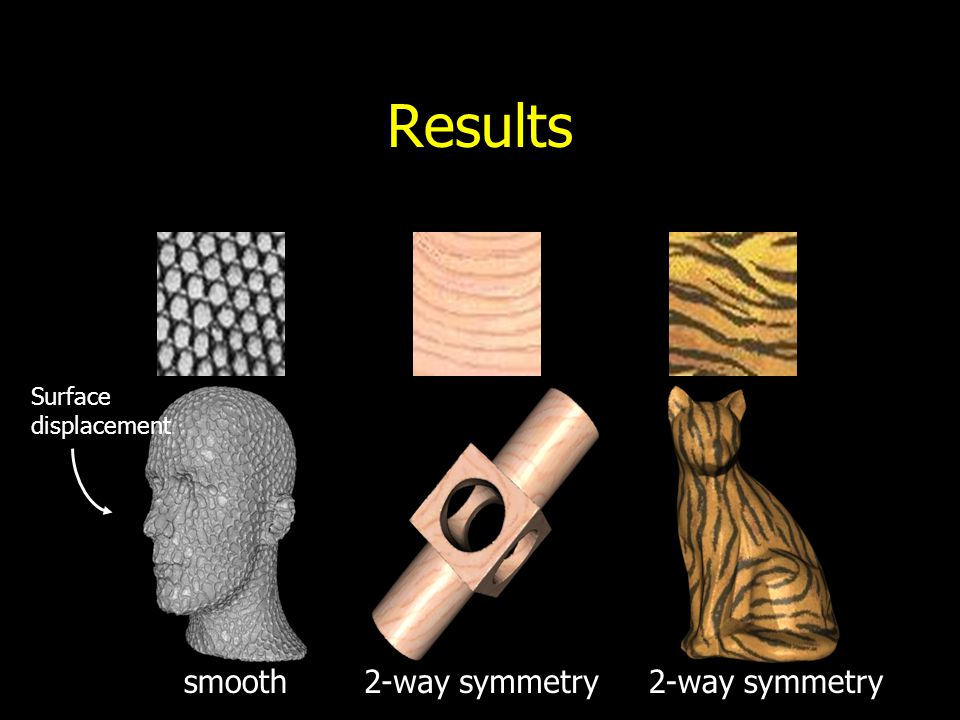 Results smooth4-way symmetryrandom