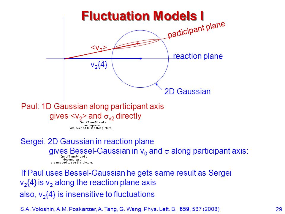 28 q-Dist with Nonflow and Fluctuations II Gaussian along PP, but not restricted Voloshin and Sorensen (2007) Paul sets  v2 = 0 for the integration a